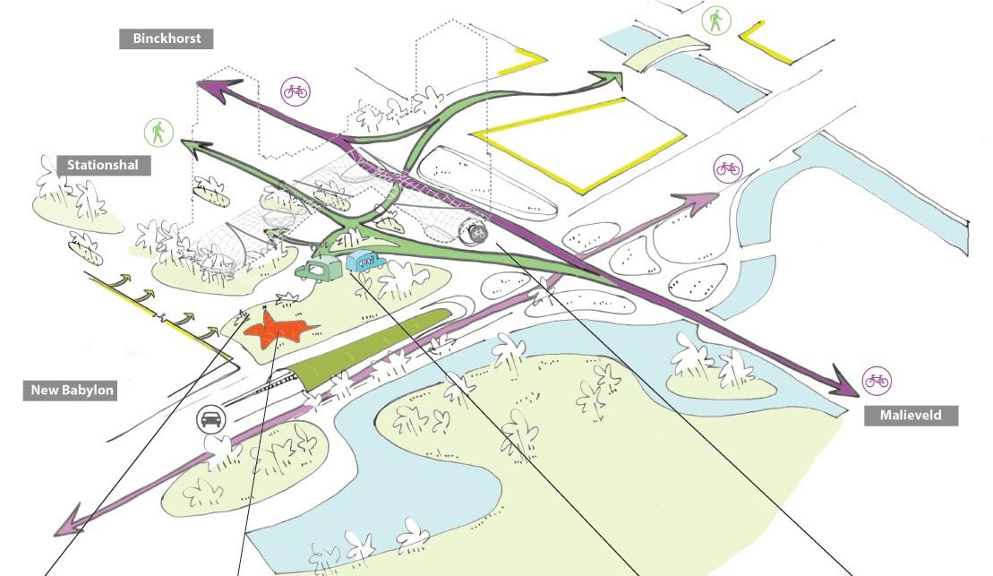 verkeersstromen KJ plein