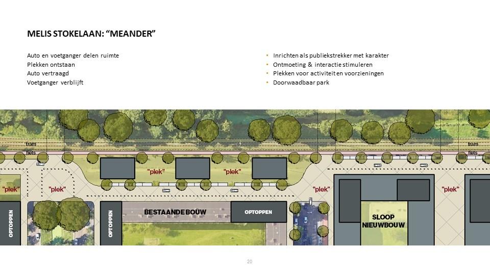 stedenbouwkundig plan voor meanderende Melis Stokelaan