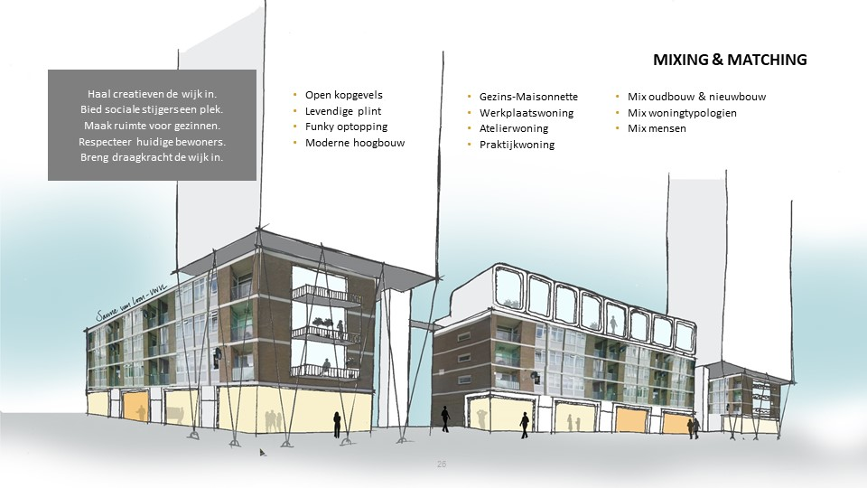 Nieuw zuidwest plan voor aanpassen wederopbouw woningen
